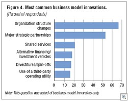 BusinessModelInnovations